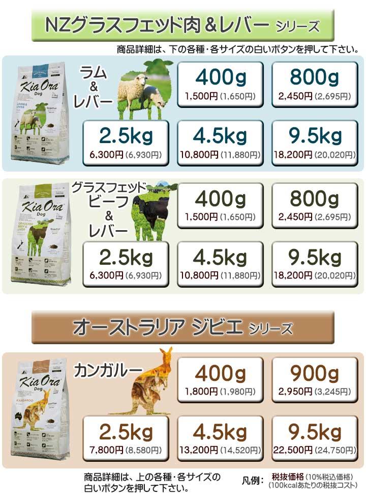 キアオラ・ドッグ レバー配合・ジビエシリーズ