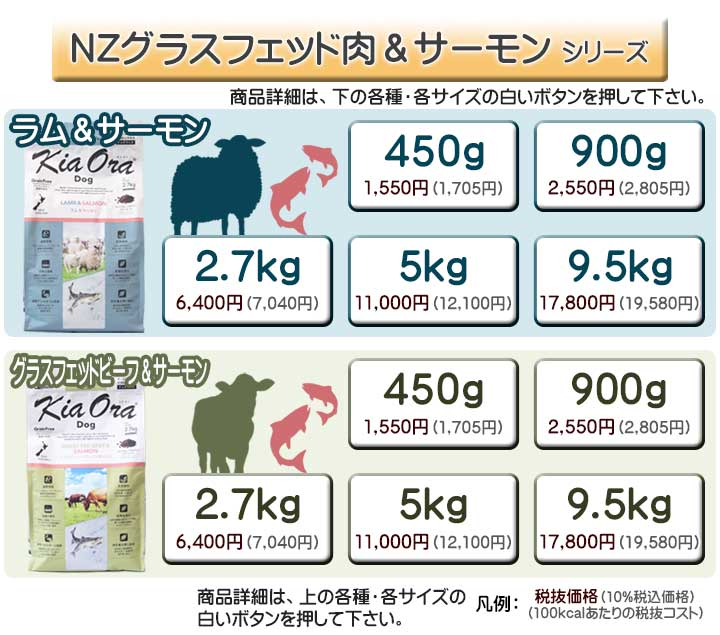 キアオラ・ドッグ サーモン配合シリーズ