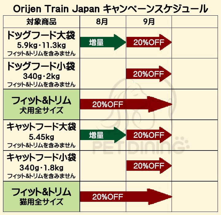 オリジントレインジャパンキャンペーン・スケジュール